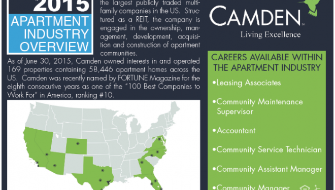 Apartment Industry Is A Good Employment Option For Veterans